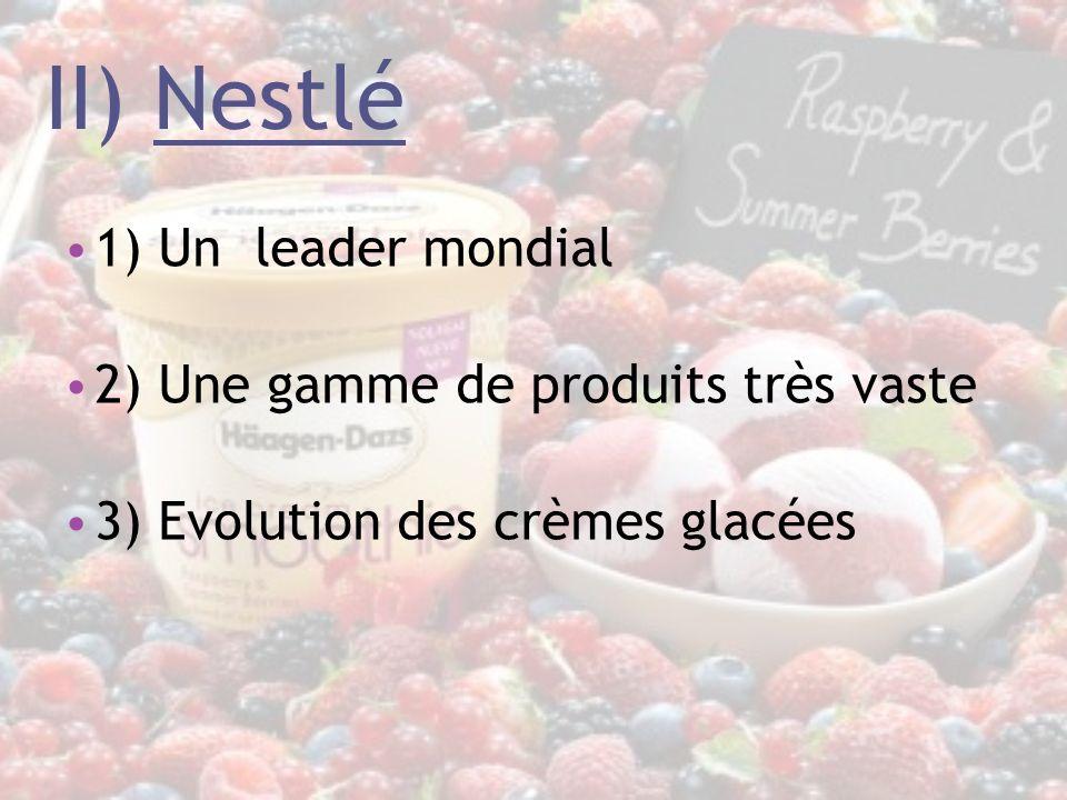 II) Nestlé 1) Un leader mondial 2) Une gamme de produits très vaste 3) Evolution des crèmes glacées