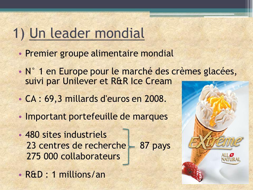 1) Un leader mondial Premier groupe alimentaire mondial N° 1 en Europe pour le marché des crèmes glacées, suivi par Unilever et R&R Ice Cream CA : 69,