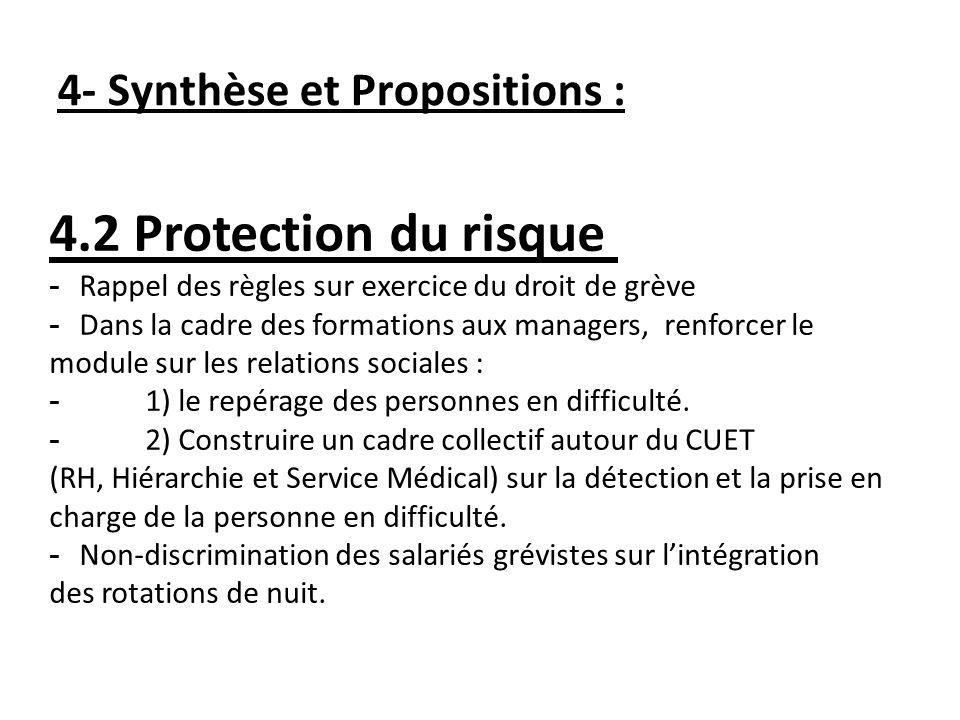 4.2 Protection du risque - Rappel des règles sur exercice du droit de grève - Dans la cadre des formations aux managers, renforcer le module sur les relations sociales : - 1) le repérage des personnes en difficulté.