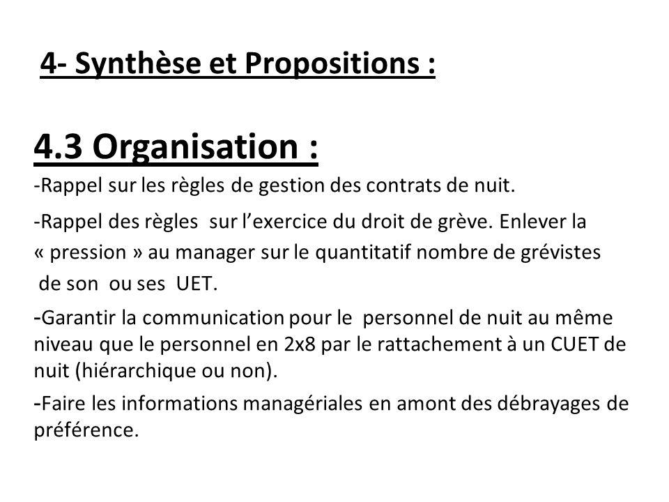 4.3 Organisation : -Rappel sur les règles de gestion des contrats de nuit.