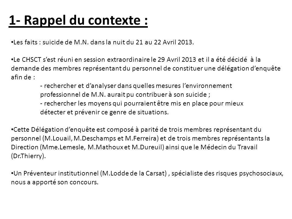 Recueil de lavis du CHSCT sur le rapport de la Délégation denquête concernant le suicide de M.N..