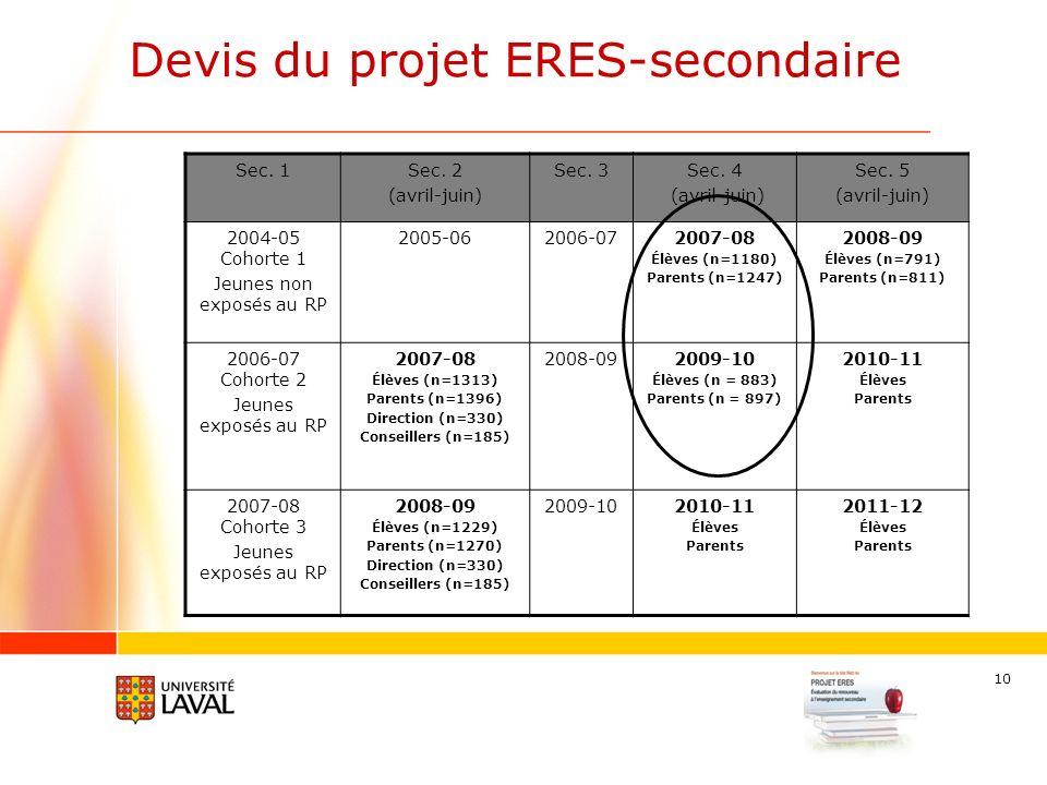 10 Devis du projet ERES-secondaire Sec. 1Sec. 2 (avril-juin) Sec.