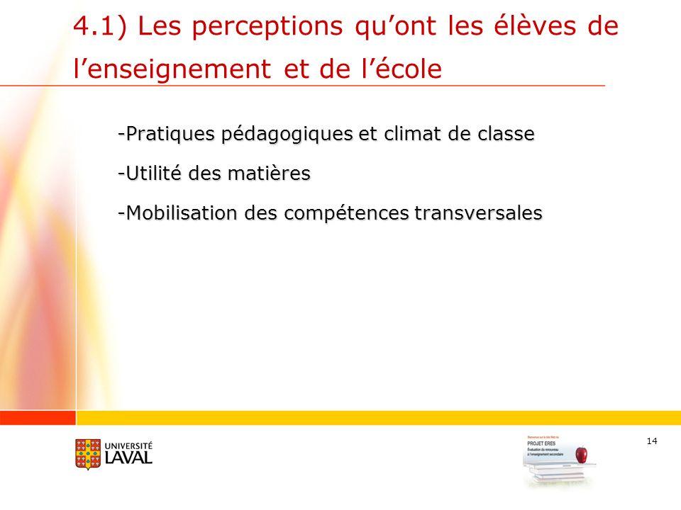 14 4.1) Les perceptions quont les élèves de lenseignement et de lécole -Pratiques pédagogiques et climat de classe -Utilité des matières -Mobilisation des compétences transversales