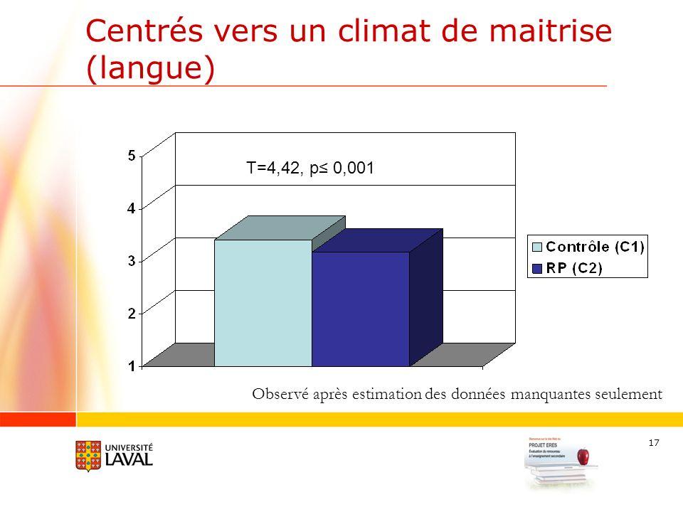17 Centrés vers un climat de maitrise (langue) T=4,42, p 0,001 Observé après estimation des données manquantes seulement