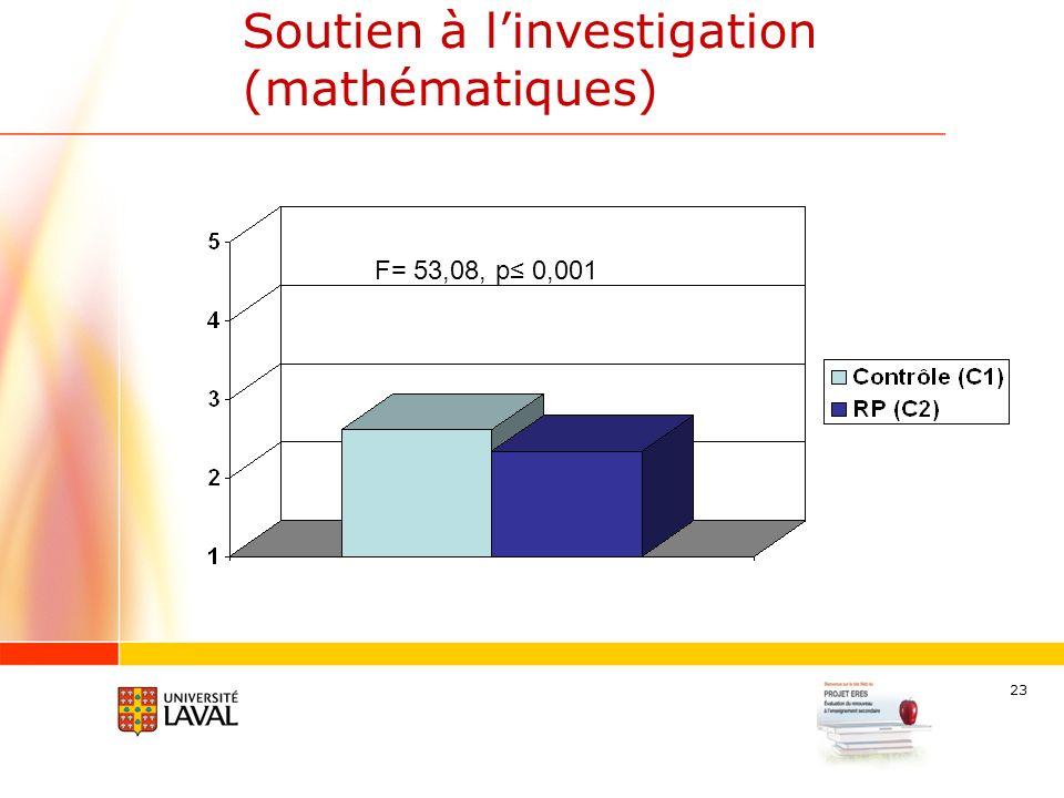 23 Soutien à linvestigation (mathématiques) F= 53,08, p 0,001