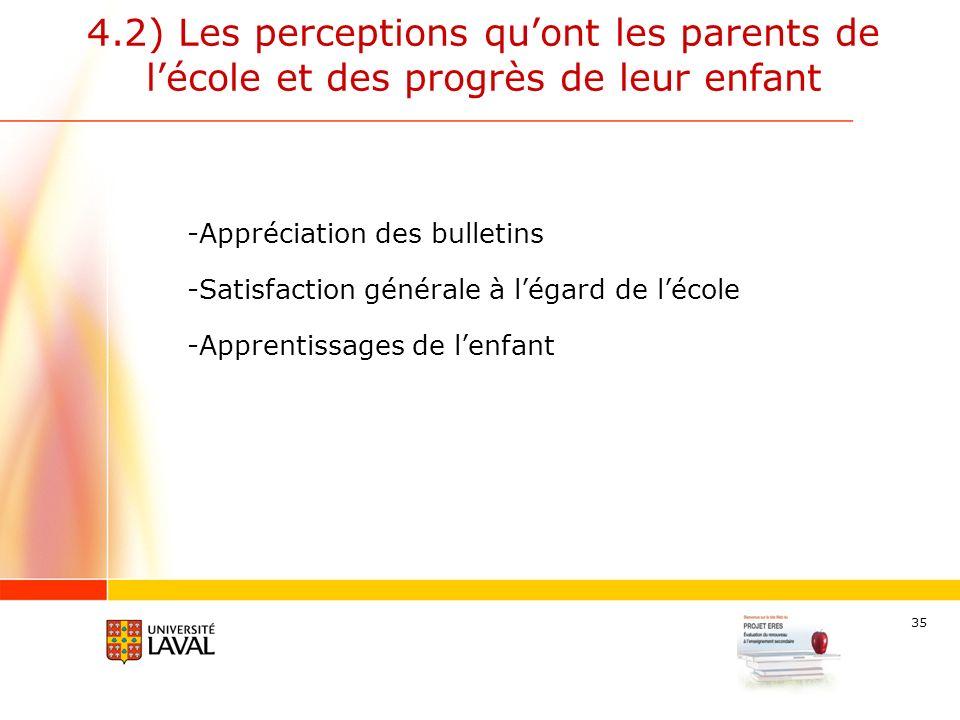 35 4.2) Les perceptions quont les parents de lécole et des progrès de leur enfant -Appréciation des bulletins -Satisfaction générale à légard de lécole -Apprentissages de lenfant