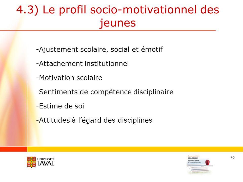 40 4.3) Le profil socio-motivationnel des jeunes -Ajustement scolaire, social et émotif -Attachement institutionnel -Motivation scolaire -Sentiments de compétence disciplinaire -Estime de soi -Attitudes à légard des disciplines