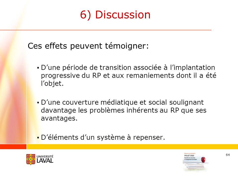 64 6) Discussion Ces effets peuvent témoigner: Dune période de transition associée à limplantation progressive du RP et aux remaniements dont il a été lobjet.
