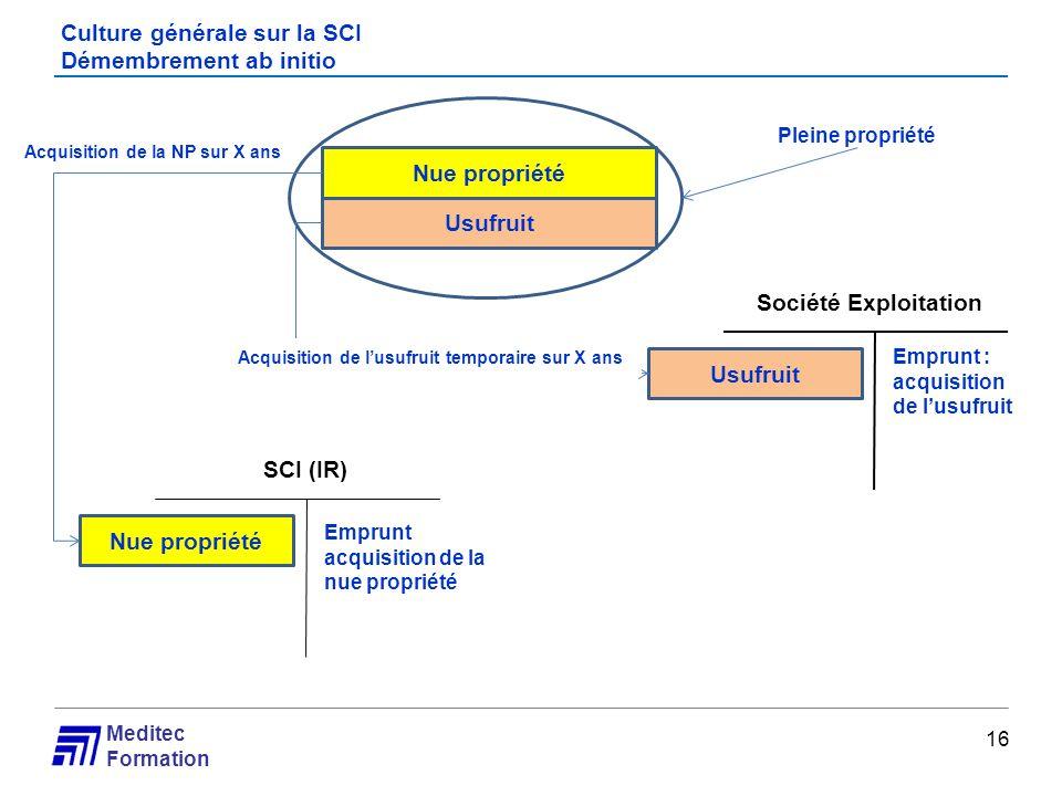 Meditec Formation Culture générale sur la SCI Démembrement ab initio 16 Usufruit Nue propriété Pleine propriété SCI (IR) Société Exploitation Nue prop