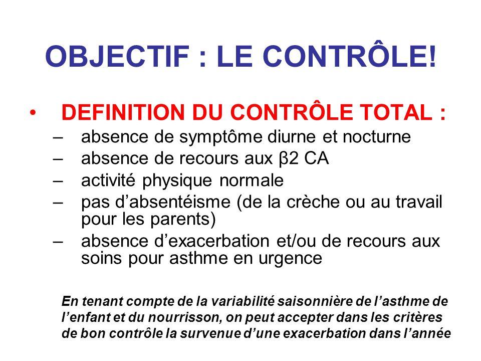 OBJECTIF : LE CONTRÔLE! DEFINITION DU CONTRÔLE TOTAL : –absence de symptôme diurne et nocturne –absence de recours aux β2 CA –activité physique normal