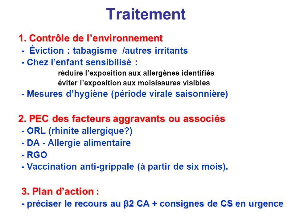 Traitement Recommandations HAS à paraître en 2009 1. Contrôle de lenvironnement - Éviction : tabagisme /autres irritants - Chez lenfant sensibilisé :