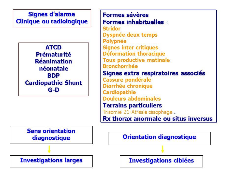 ATCDPrématurité Réanimation néonatale BDP Cardiopathie Shunt G-D Orientation diagnostique Investigations ciblées Formes sévères Formes inhabituelles F