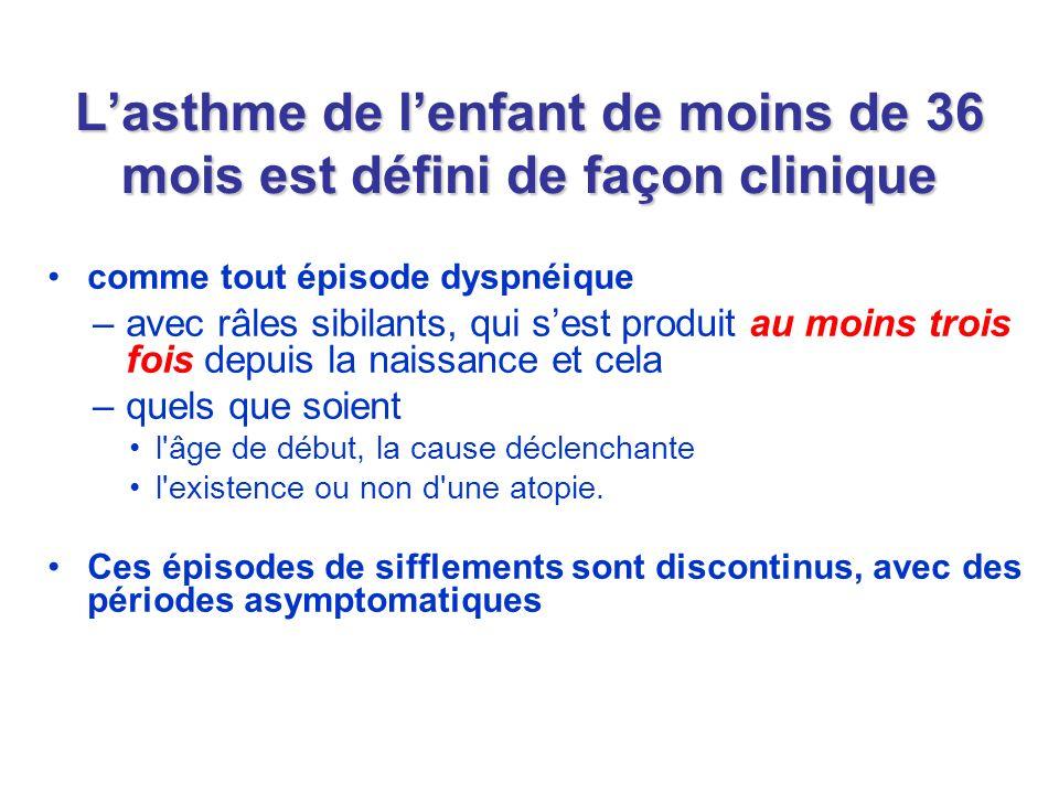 Asthme de lenfant < 36 mois AUTRES TABLEAUX CLINIQUES POSSIBLES : –toux nocturne / toux chronique ou récidivante –toux persistante après une bronchiolite –toux induite par lexercice (pleurs, excitation, jeu, …) –sifflements persistants : « happy wheezer » c est-à-dire nourrisson qui a des sifflements permanents sans retentissement sur létat général ni sur lactivité, sans toux ni dyspnée intercritiques POSER LE DIAGNOSTIC DASTHME SUPPOSE DAVOIR ÉVOQUÉ ET ÉLIMINÉ LES PRINCIPAUX DIAGNOSTICS DIFFÉRENTIELS Recommandations HAS 2009