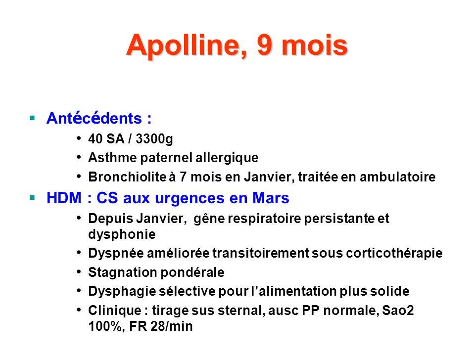 Apolline, 9 mois Ant é c é dents : 40 SA / 3300g Asthme paternel allergique Bronchiolite à 7 mois en Janvier, traitée en ambulatoire HDM : CS aux urge
