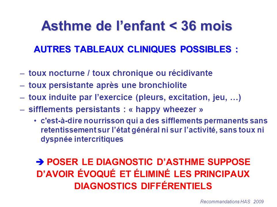 Asthme de lenfant < 36 mois AUTRES TABLEAUX CLINIQUES POSSIBLES : –toux nocturne / toux chronique ou récidivante –toux persistante après une bronchiol