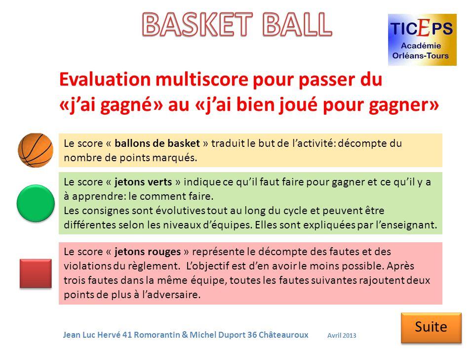 Evaluation multiscore pour passer du «jai gagné» au «jai bien joué pour gagner» Le score « ballons de basket » traduit le but de lactivité: décompte d