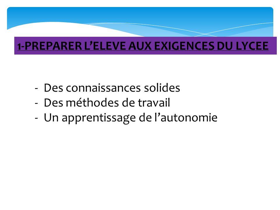1-PREPARER LELEVE AUX EXIGENCES DU LYCEE -Des connaissances solides -Des méthodes de travail -Un apprentissage de lautonomie