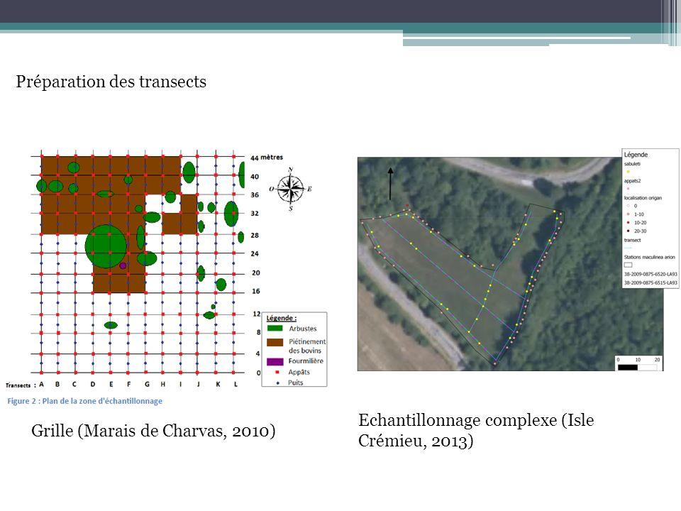 Préparation des transects Echantillonnage complexe (Isle Crémieu, 2013) Grille (Marais de Charvas, 2010)