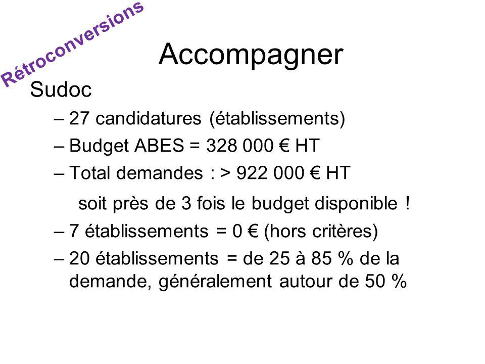 Sudoc –27 candidatures (établissements) –Budget ABES = 328 000 HT –Total demandes : > 922 000 HT soit près de 3 fois le budget disponible ! –7 établis