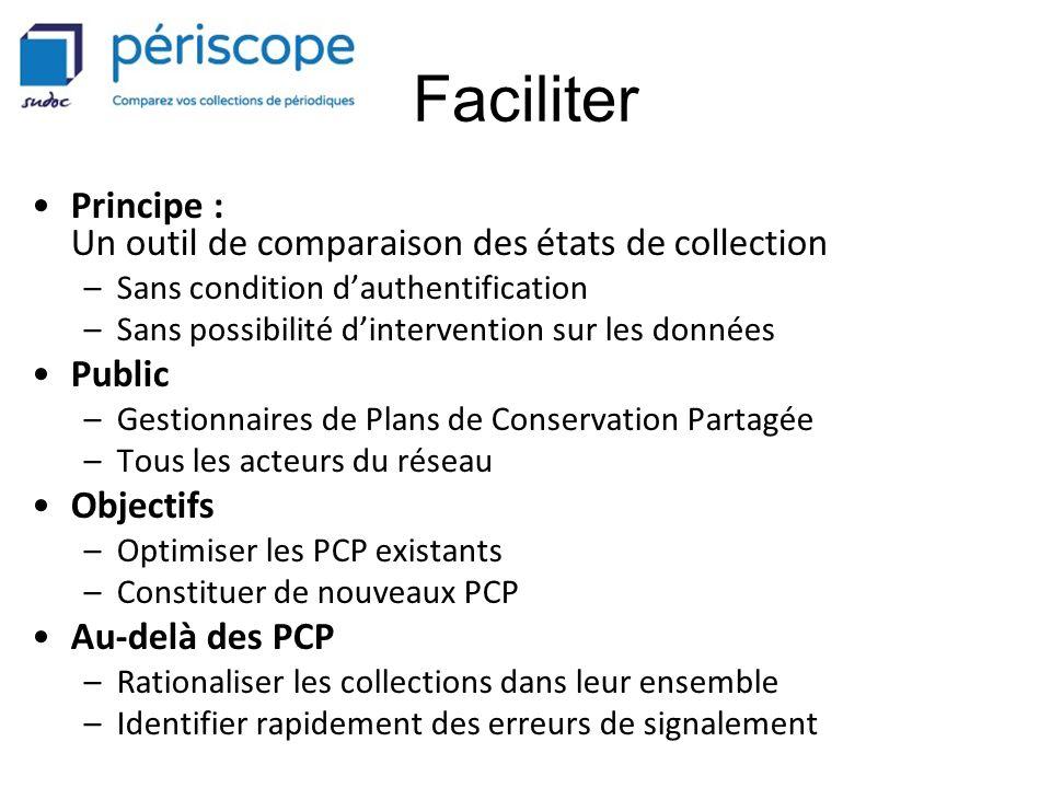 Faciliter Principe : Un outil de comparaison des états de collection –Sans condition dauthentification –Sans possibilité dintervention sur les données