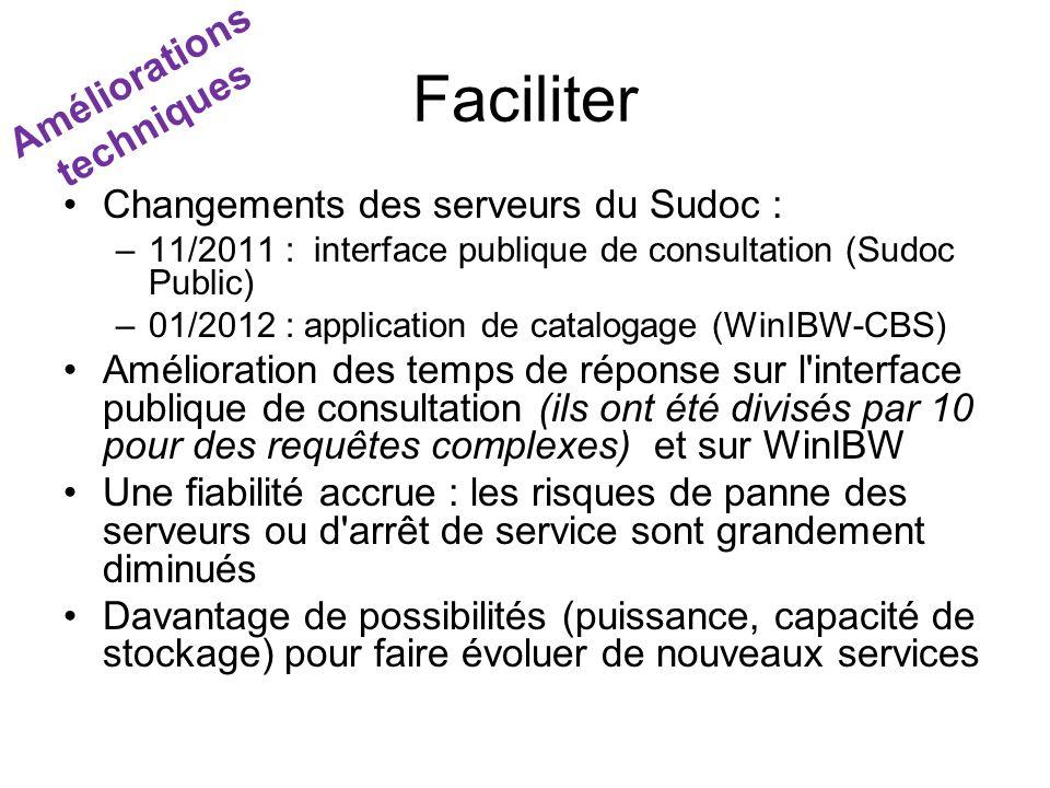 Faciliter Changements des serveurs du Sudoc : –11/2011 : interface publique de consultation (Sudoc Public) –01/2012 : application de catalogage (WinIB