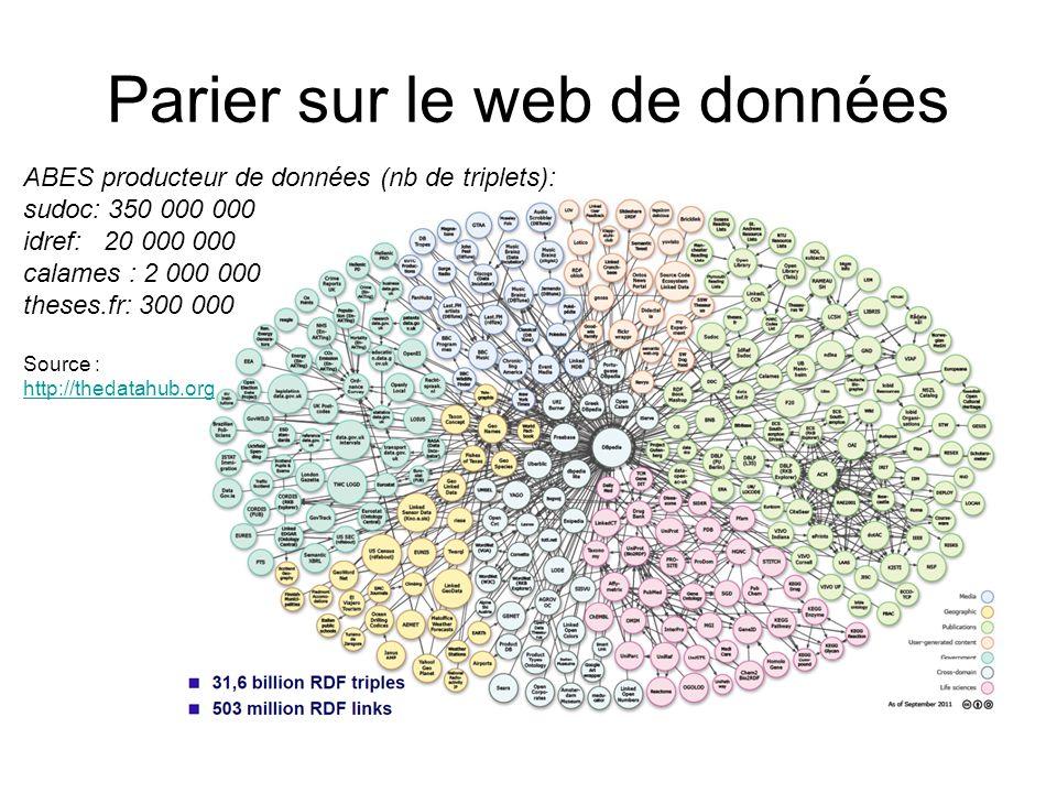 Parier sur le web de données ABES producteur de données (nb de triplets): sudoc: 350 000 000 idref: 20 000 000 calames : 2 000 000 theses.fr: 300 000