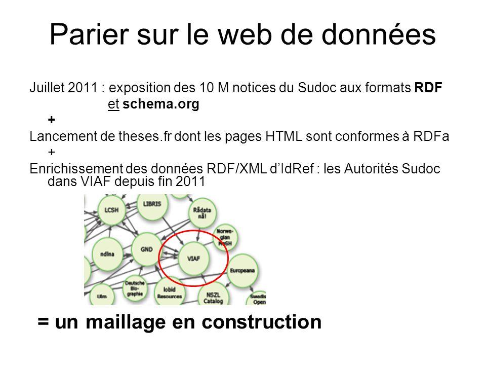 Parier sur le web de données Juillet 2011 : exposition des 10 M notices du Sudoc aux formats RDF et schema.org + Lancement de theses.fr dont les pages