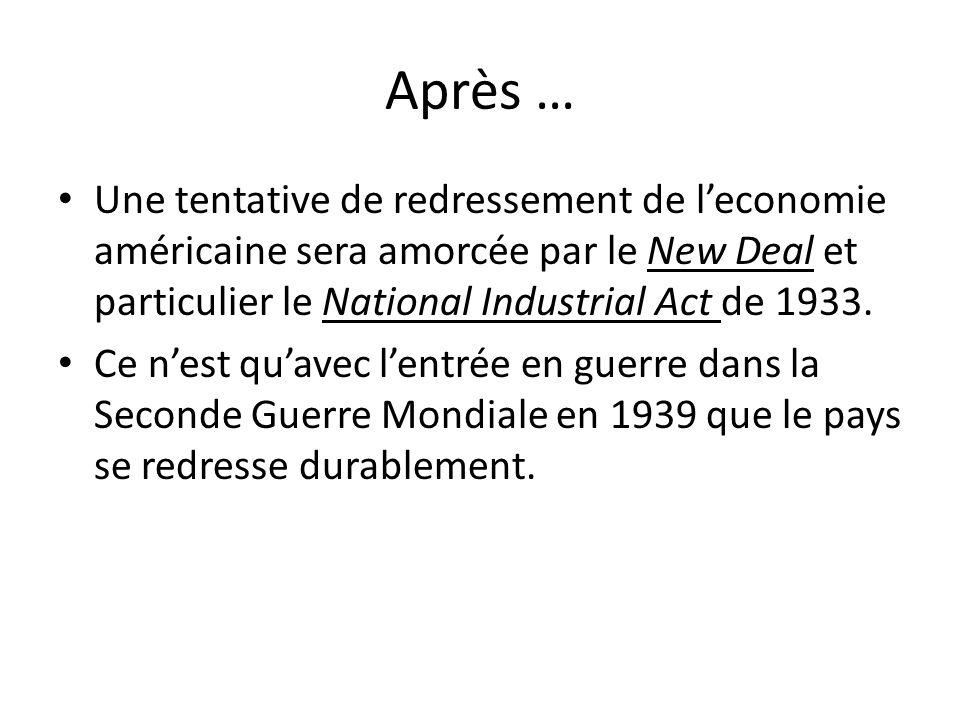 Après … Une tentative de redressement de leconomie américaine sera amorcée par le New Deal et particulier le National Industrial Act de 1933.