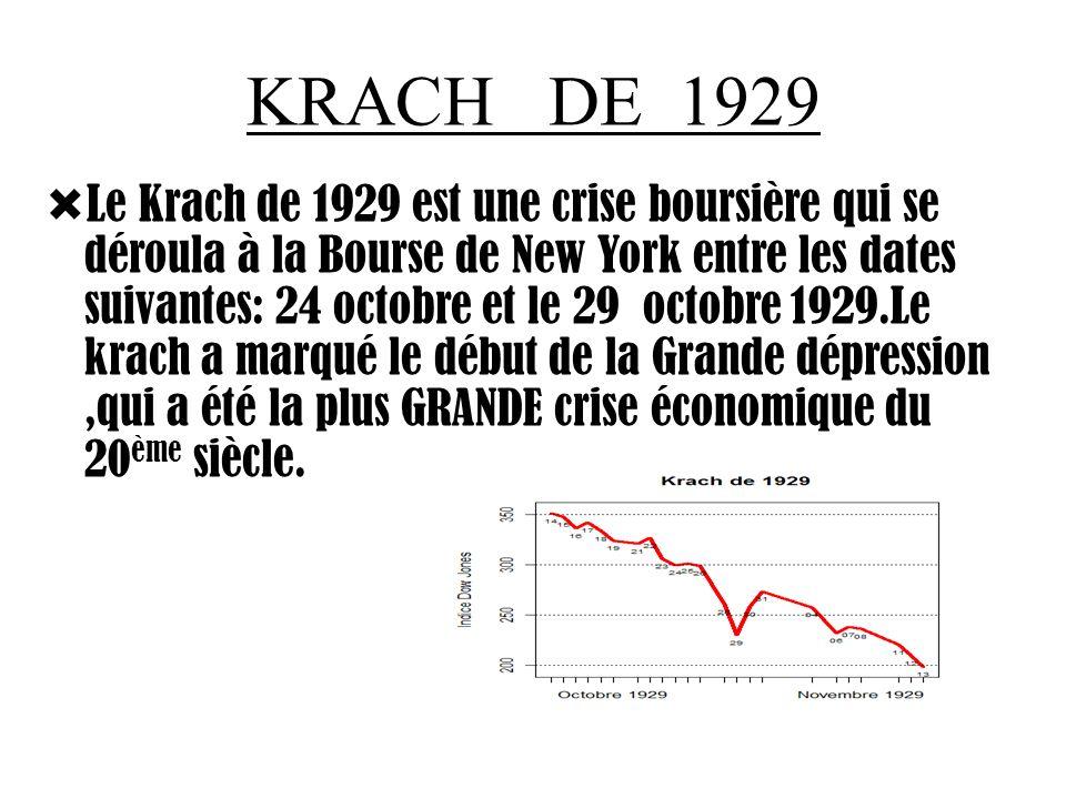 KRACH DE 1929 Le Krach de 1929 est une crise boursière qui se déroula à la Bourse de New York entre les dates suivantes: 24 octobre et le 29 octobre 1929.Le krach a marqué le début de la Grande dépression,qui a été la plus GRANDE crise économique du 20 ème siècle.
