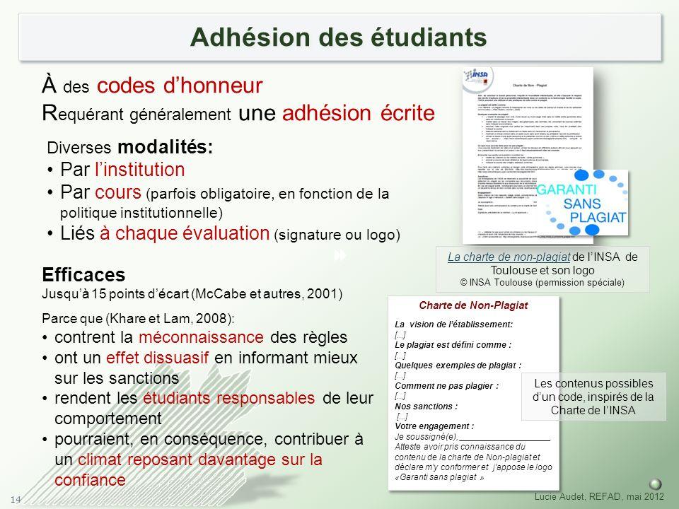 14 Lucie Audet, REFAD, mai 2012 Adhésion des étudiants Diverses modalités: Par linstitution Par cours (parfois obligatoire, en fonction de la politiqu