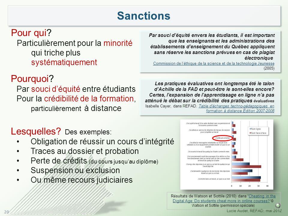 20 Lucie Audet, REFAD, mai 2012 Sanctions Pour qui? Particulièrement pour la minorité qui triche plus systématiquement Lesquelles? Des exemples: Oblig