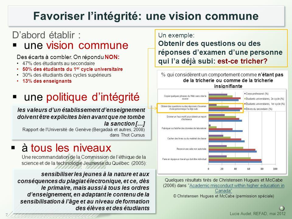 7 Lucie Audet, REFAD, mai 2012 Favoriser lintégrité: une vision commune Dabord établir : une vision commune Un exemple: Obtenir des questions ou des r
