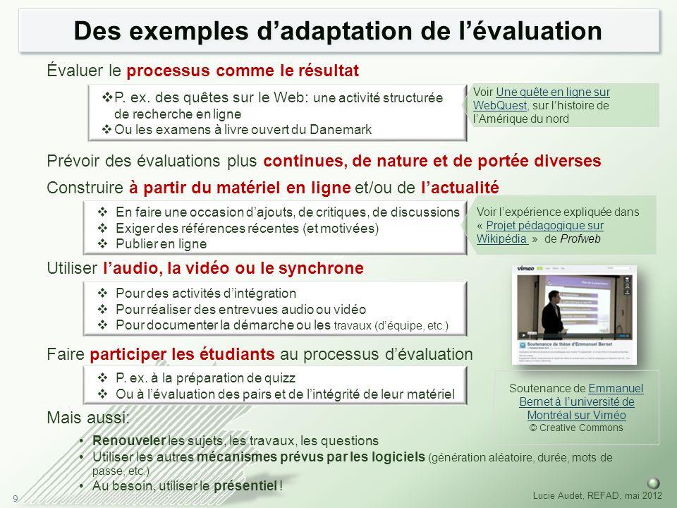 9 Lucie Audet, REFAD, mai 2012 Des exemples dadaptation de lévaluation P. ex. des quêtes sur le Web: une activité structurée de recherche en ligne Ou