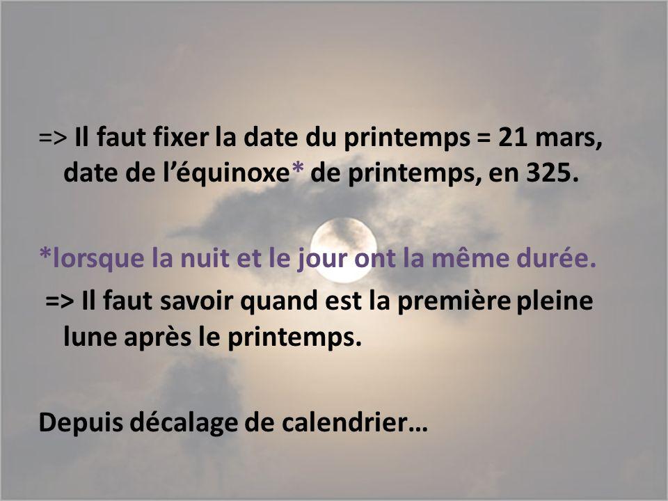=> Il faut fixer la date du printemps = 21 mars, date de léquinoxe* de printemps, en 325. *lorsque la nuit et le jour ont la même durée. => Il faut sa
