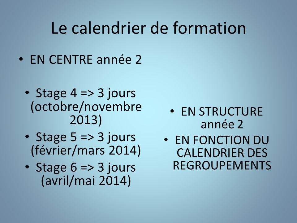 Le calendrier de formation EN CENTRE année 2 Stage 4 => 3 jours (octobre/novembre 2013) Stage 5 => 3 jours (février/mars 2014) Stage 6 => 3 jours (avr
