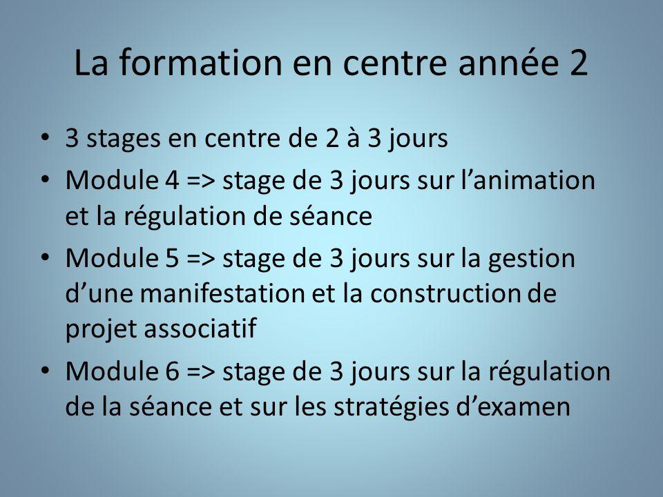 La formation en centre année 2 3 stages en centre de 2 à 3 jours Module 4 => stage de 3 jours sur lanimation et la régulation de séance Module 5 => st