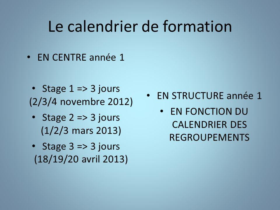 Le calendrier de formation EN CENTRE année 1 Stage 1 => 3 jours (2/3/4 novembre 2012) Stage 2 => 3 jours (1/2/3 mars 2013) Stage 3 => 3 jours (18/19/2