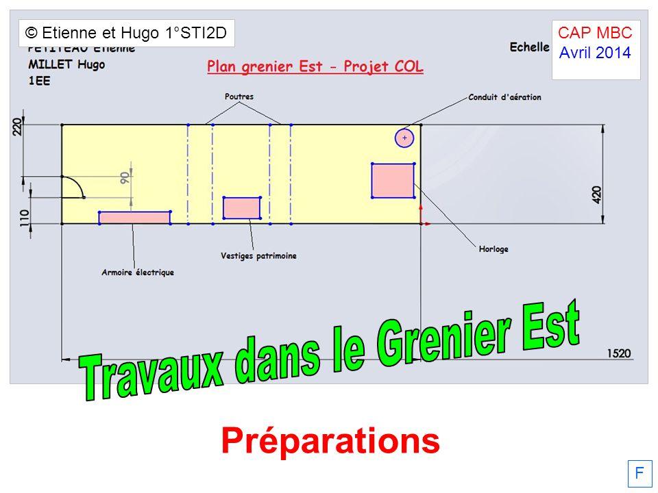 cm F CAP MBC Avril 2014. © Etienne et Hugo 1°STI2D Préparations