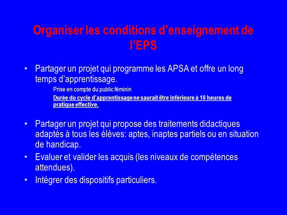 Organiser les conditions denseignement de lEPS Partager un projet qui programme les APSA et offre un long temps dapprentissage. Prise en compte du pub