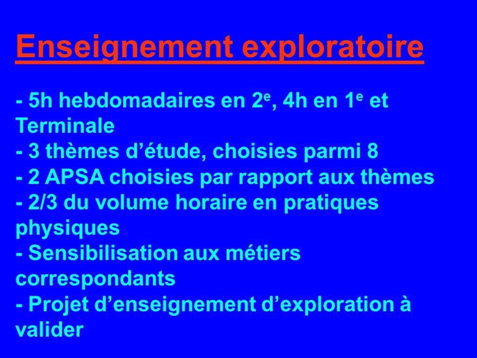 Enseignement exploratoire - 5h hebdomadaires en 2 e, 4h en 1 e et Terminale - 3 thèmes détude, choisies parmi 8 - 2 APSA choisies par rapport aux thèm