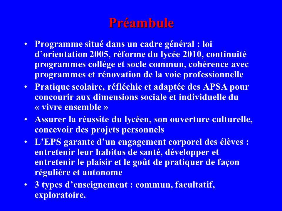 Préambule Programme situé dans un cadre général : loi dorientation 2005, réforme du lycée 2010, continuité programmes collège et socle commun, cohéren
