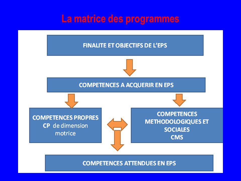 La matrice des programmes