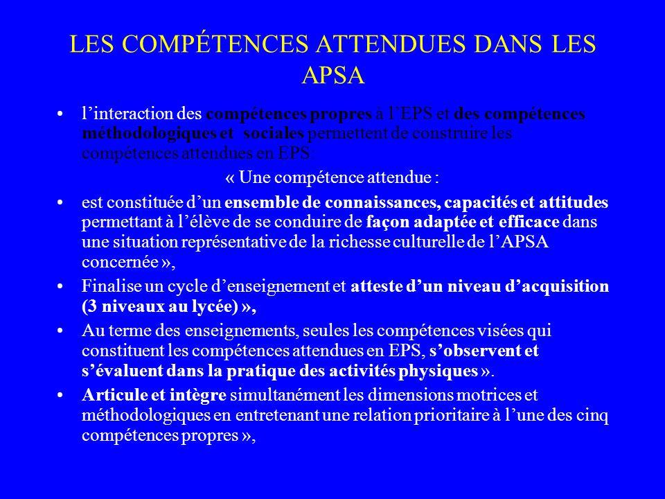 LES COMPÉTENCES ATTENDUES DANS LES APSA linteraction des compétences propres à lEPS et des compétences méthodologiques et sociales permettent de const