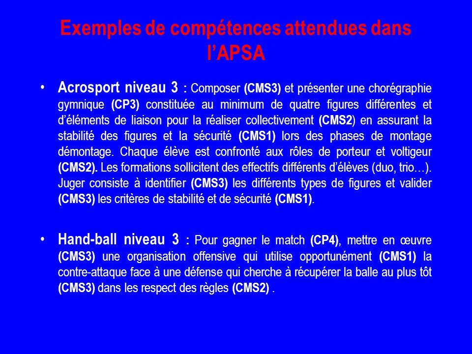 Exemples de compétences attendues dans lAPSA Acrosport niveau 3 : Composer (CMS3) et présenter une chorégraphie gymnique (CP3) constituée au minimum de quatre figures différentes et déléments de liaison pour la réaliser collectivement (CMS2 ) en assurant la stabilité des figures et la sécurité (CMS1) lors des phases de montage démontage.