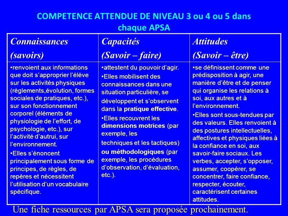 COMPETENCE ATTENDUE DE NIVEAU 3 ou 4 ou 5 dans chaque APSA Connaissances (savoirs) Capacités (Savoir – faire) Attitudes (Savoir – être) renvoient aux