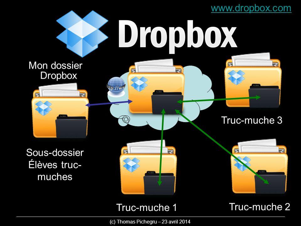 www.dropbox.com Mon dossier Dropbox Sous-dossier Élèves truc- muches Truc-muche 1 Truc-muche 2 Truc-muche 3 (c) Thomas Pichegru – 23 avril 2014