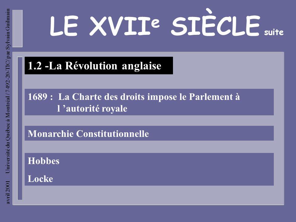 avril 2001 Université du Québec à Montréal / 7492-20-TIC/ par Sylvain Guilmain LE XVII e SIÈCLE suite 1.2 -La Révolution anglaise 1689 : La Charte des droits impose le Parlement à l autorité royale Monarchie Constitutionnelle Hobbes Locke