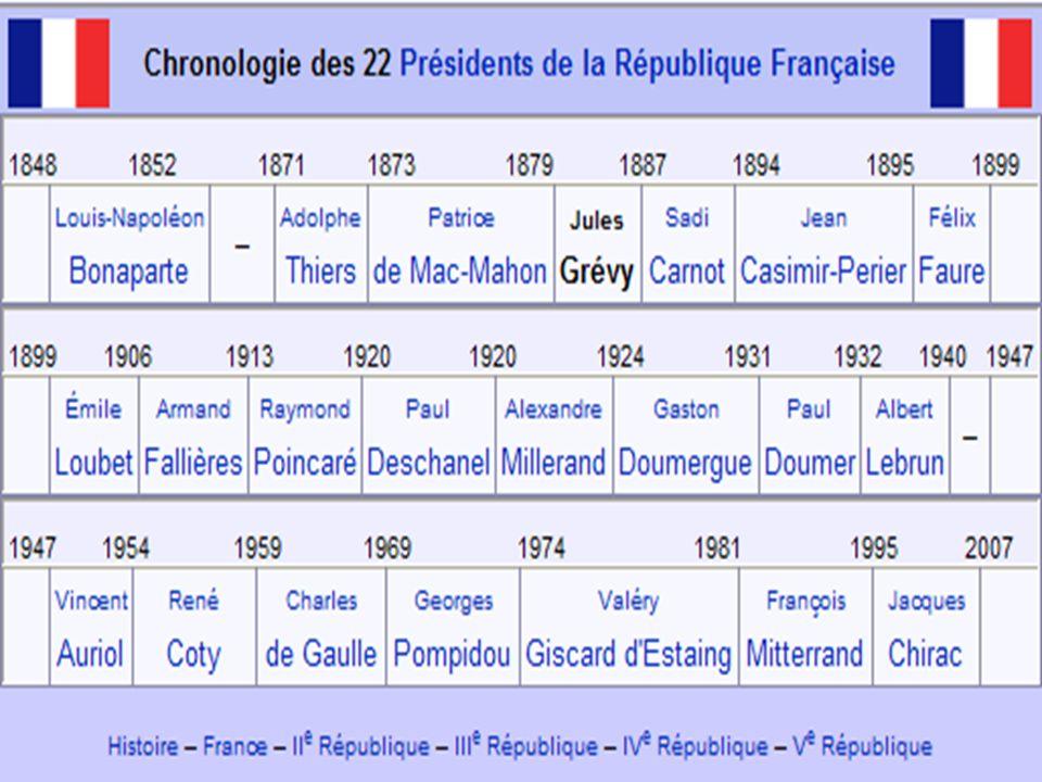 ARMAND FALLIÈRES 6 novembre 1841 - 22 juin 1931 Élu le 17 janvier 1906 Présidence 18 février 1906 18 février 1913 Prédécesseur Émile Loubet Successeur Raymond Poincaré
