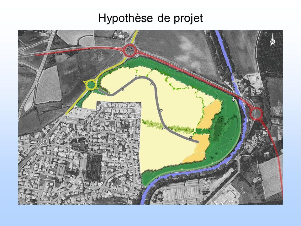 Hypothèse de projet