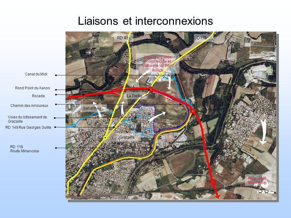 Liaisons et interconnexions Rond Point du Xenon RD 118 Route Minervoise Rocade Chemin des Amoureux Canal du Midi RD 149 Rue Georges Guille Voies du lo